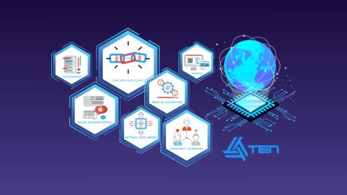 TEN - (Transparent Enlightened Network) là dự án giáo dục trực tuyến ứng dụng công nghệ chuỗi khối (blockchain), hợp đồng thông minh và trí tuệ nhân tạo (AI).