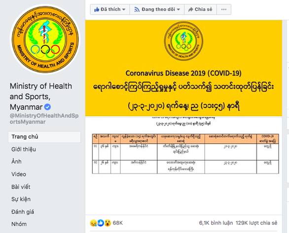 Myanmar ghi nhận 2 ca COVID-19 đầu tiên - Ảnh 2.