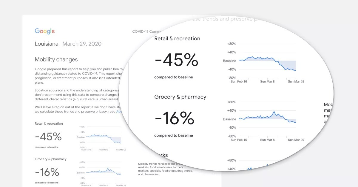 Google cung cấp báo cáo về dữ liệu vị trí người dùng di động tai 131 quốc gia có dịch. Ảnh: TheVerge.