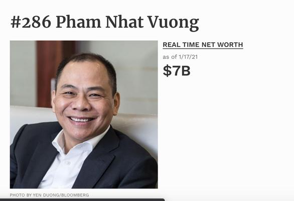 Chỉ hai tuần đầu năm, tài sản các tỉ phú đôla Việt Nam tăng vọt ra sao? - Ảnh 1.